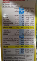 Kellogg's All Bran Wheat Flakes - Nutrition facts