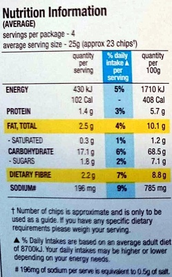 Special K Cracker Crisps Honey Barbeque - Nutrition facts