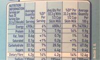Vitabrits - Informations nutritionnelles - en