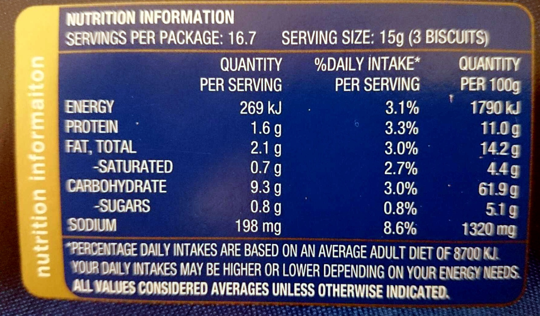Country Cheese - Nutrition facts - en
