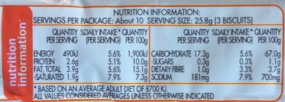 Sao - Nutrition facts