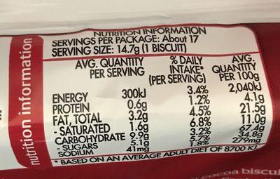 Delta Cream Biscuits - Nutrition facts - fr