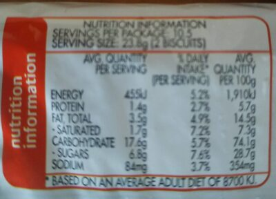 Arnott's Nice - Nutrition facts - fr