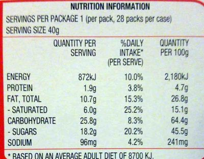 Tim Tam Fingers - Nutrition facts - en