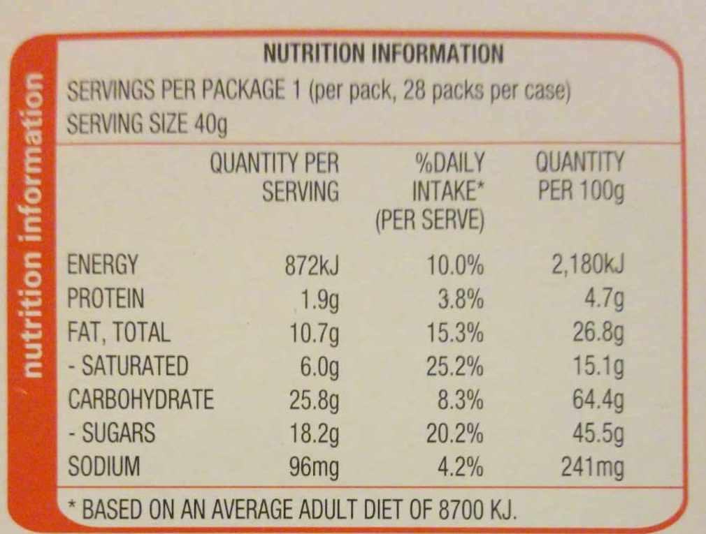Arnotts TimTam Fingers - Nutrition facts - en