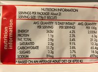 Biscuits Scotch Finger - Nutrition facts