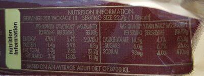 Chocolate Scotch Finger - Nutrition facts - en