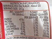 Family assorted - Nutrition facts - fr