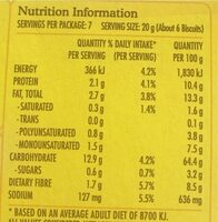 Vita Weat Crackers - Valori nutrizionali - en