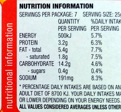 Shapes - Nutrition facts