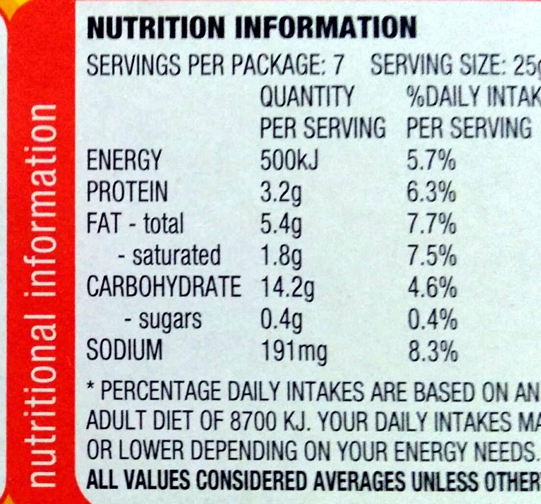 Shapes - Nutrition facts - en