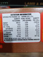 Shapes - Lamb & Rosemary - Nutrition facts - en