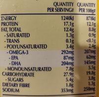 100% Hoki Fish Fillets - Informations nutritionnelles