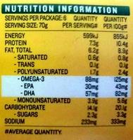 Deep Sea Dory - Nutrition facts - en