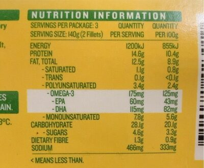 Deep sea Dory - Nutrition facts