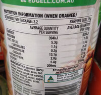 Edgell Four Bean Mix - Nutrition facts