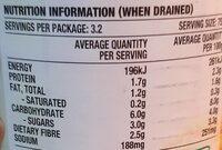 Corn kernels - Nutrition facts - en