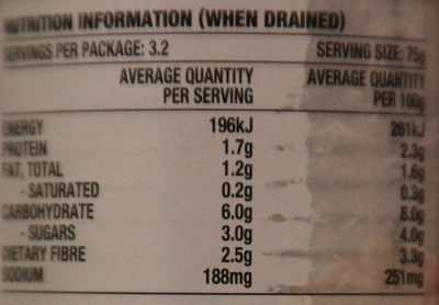 Edgell Corn Kernels - Nutrition facts