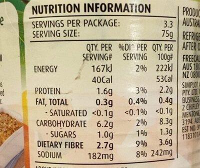 Mixed Vegetables - Giá trị dinh dưỡng - fr