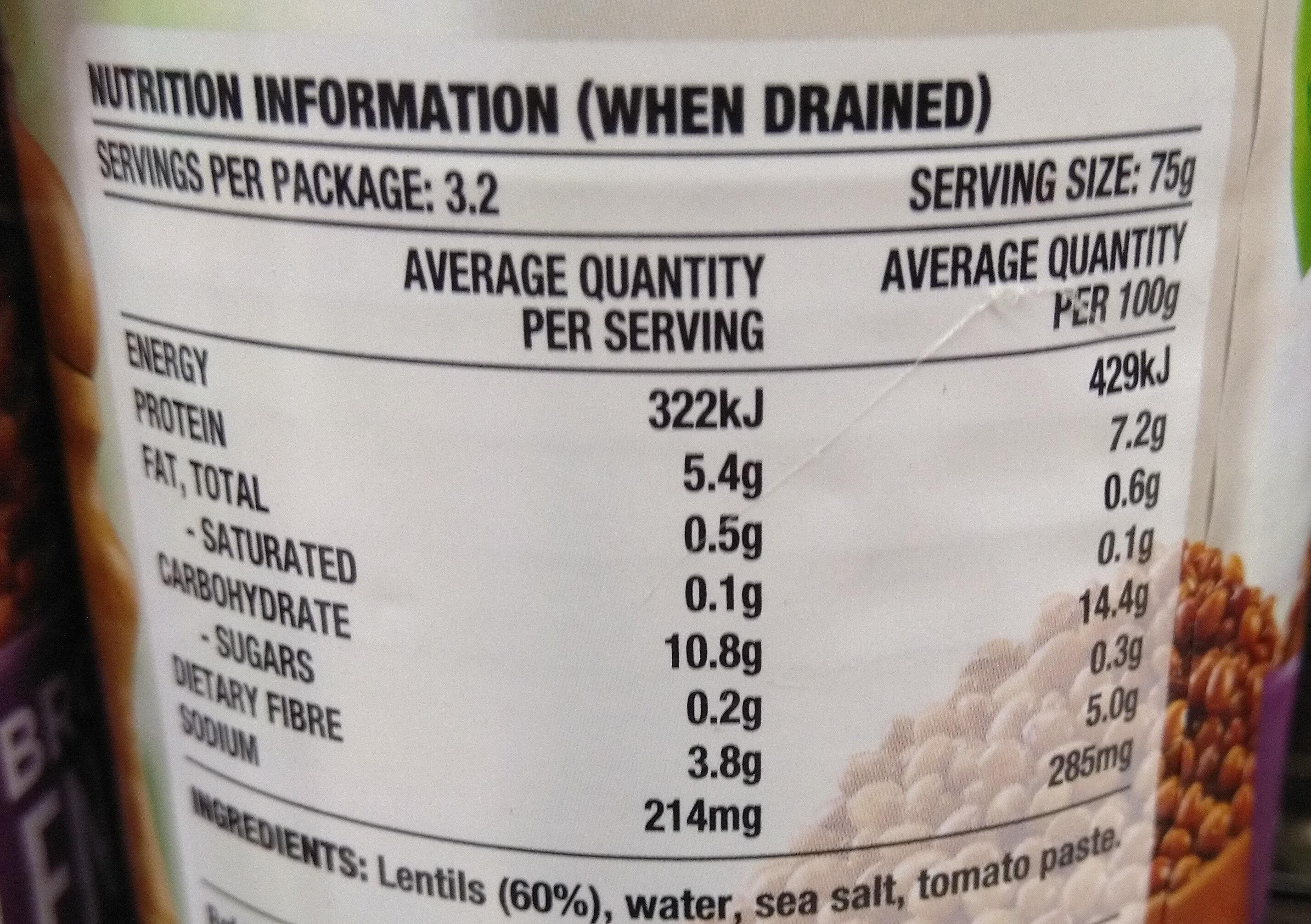 Brown Lentils - Nutrition facts
