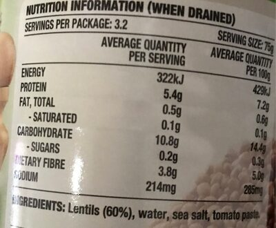 Brown lentils - Nutrition facts - en