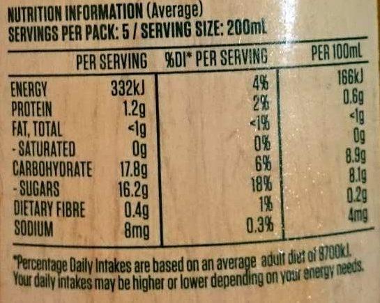 Orange Juice Pulpy - Nutrition facts - en
