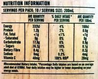 100% Australian Grown Hand Picked Orange Juice - Nutrition facts - en