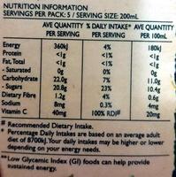 Apple, Pineapple & Guava Juice - Nutrition facts - en