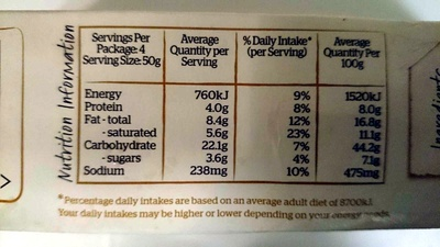 All Butter Crossiants - Nutrition facts