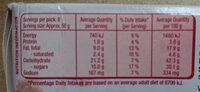 Carrot Cake - Nutrition facts - en