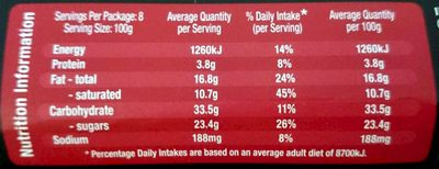 Berry Coulis Baked Cheesecake - Nutrition facts