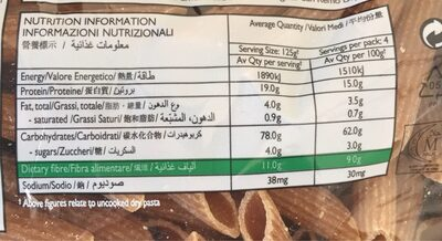 San Remo Penne Wholemeal - Nutrition facts - fr
