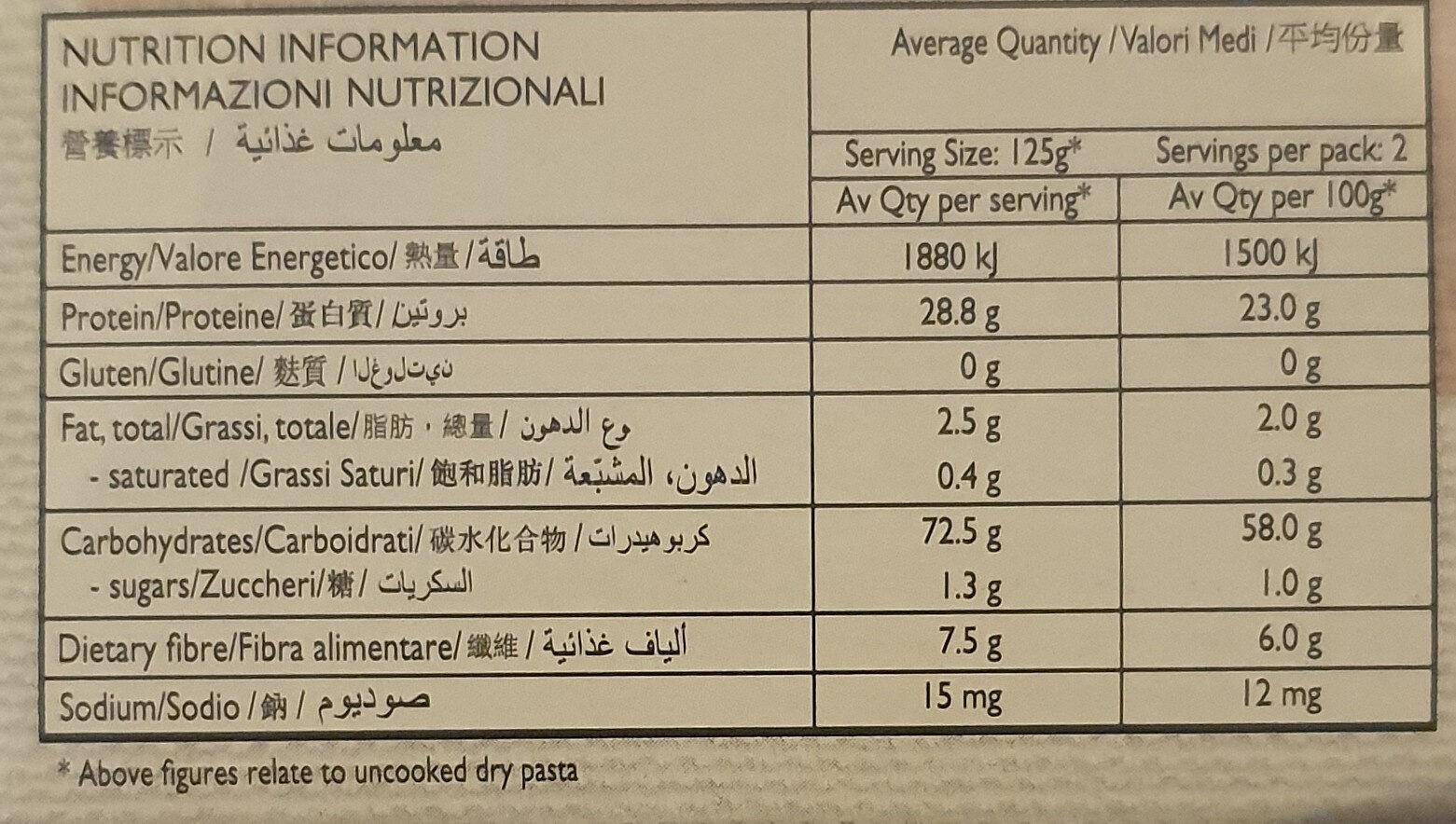 Pulse Paste made from Red Lentils - Informations nutritionnelles - en