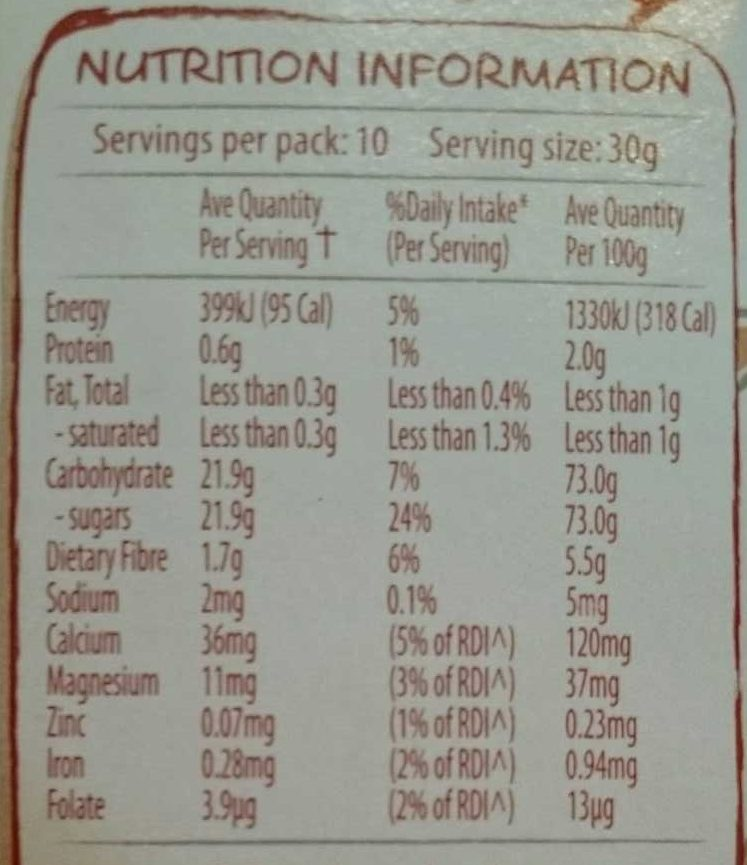 Australian Currants - Nutrition facts