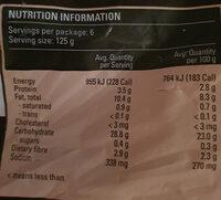 Beer batter chips shoestring - Nutrition facts - en