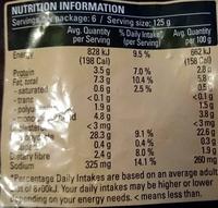Beer Batter Chips - Steak Cut - Nutrition facts