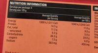 BBQ Meatlovers Family Pizza - Voedingswaarden - en