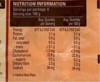 Super fries - Informations nutritionnelles - en