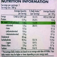 Healthy Choice Thai Red Curry - Nutrition facts - en