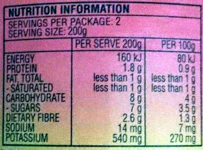 Diced Italian Tomatoes - Nutrition facts