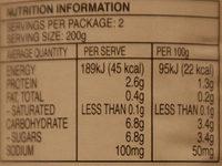 SoleNatura Triturato di Pomodoro Italiano - Nutrition facts