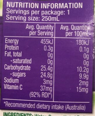 Golden Pash - Nutrition facts - en