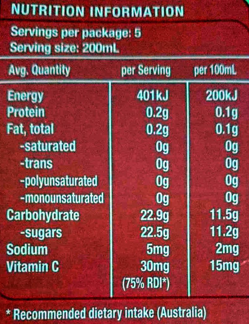 Golden Circle Pine Coconut - 1L - Informations nutritionnelles