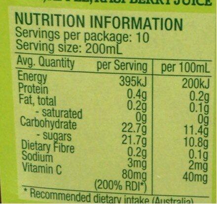 Pear Apple & Raspberry - Nutrition facts - en