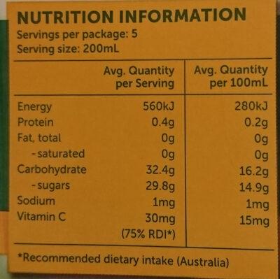 Apricot Nectar - Valori nutrizionali - en