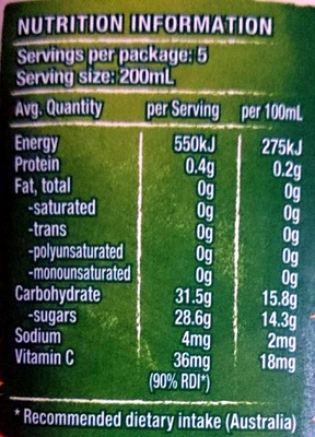 Apricot Nectar - Nutrition facts