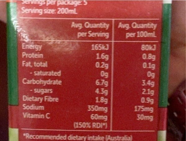 Tomato juive - Nutrition facts - en