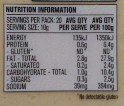 Hommus - Nutrition facts
