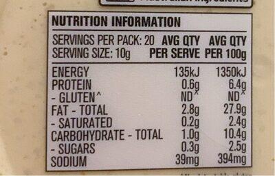 Black Swan Hommus Dip - Nutrition facts - en
