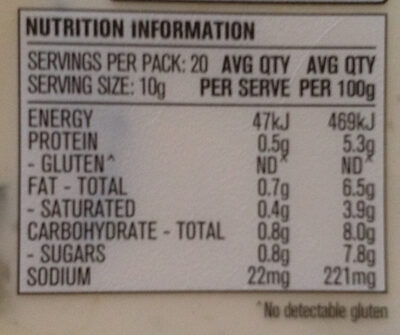 Tzatziki - Nutrition facts - en